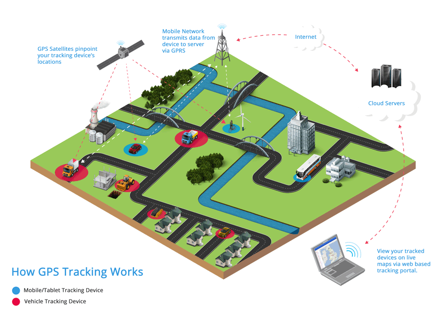 Vehicle_Tracking_Systems
